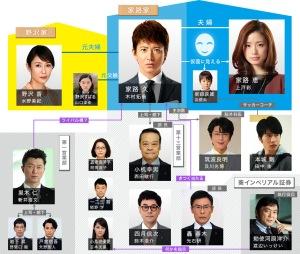 Imhome_chart